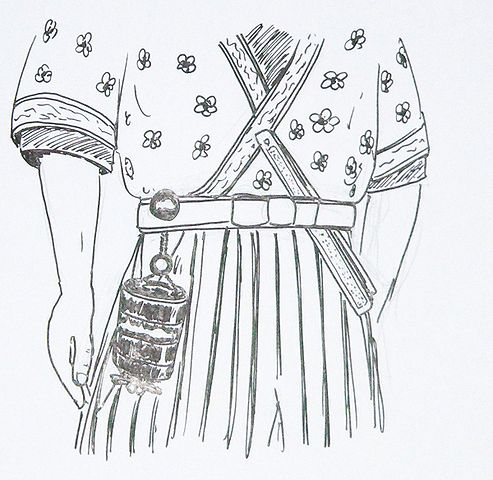 How to wear an inrō case (Photo credit: Wikimedia Commons)
