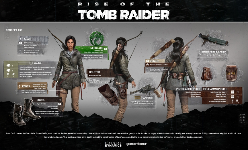 Rise of the Tomb Raider Gear Guide