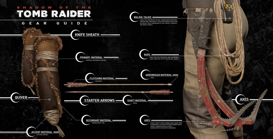 'Shadow of the Tomb Raider' gear guide